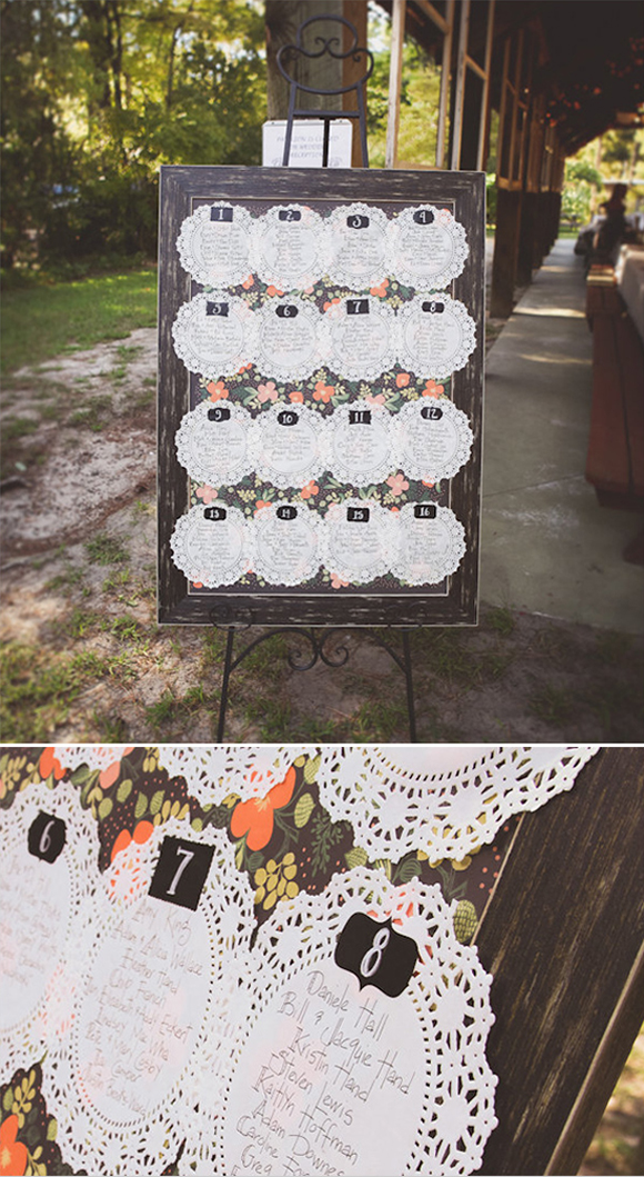 DIY con blondas 5 seating plan